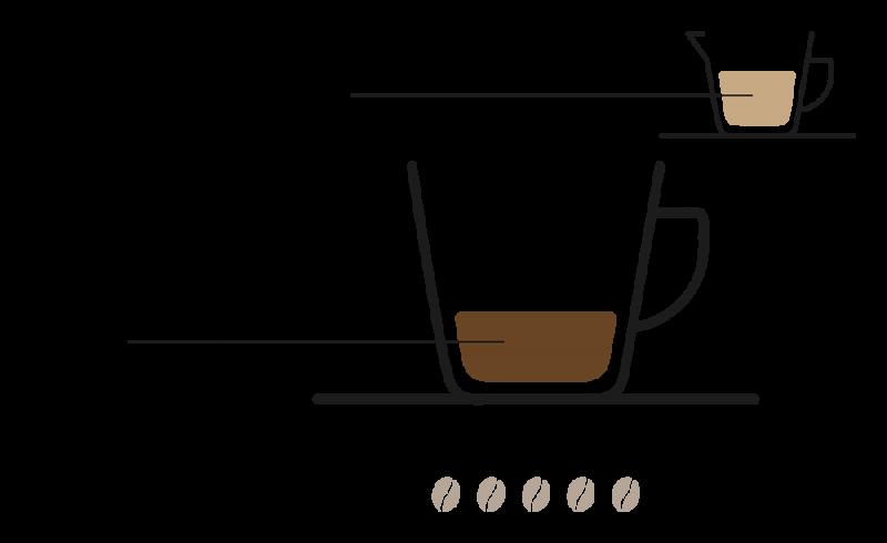 Kleiner Brauner Rezept