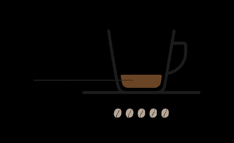 Ristretto-Rezept-Grafik