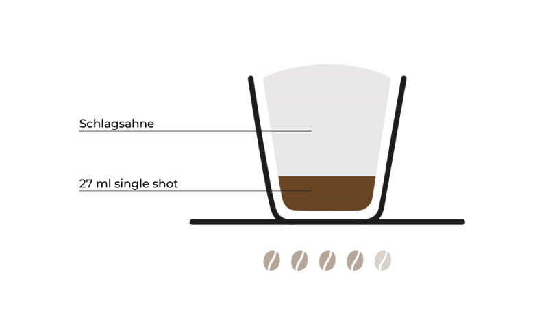 einspaenner-rezept-grafik