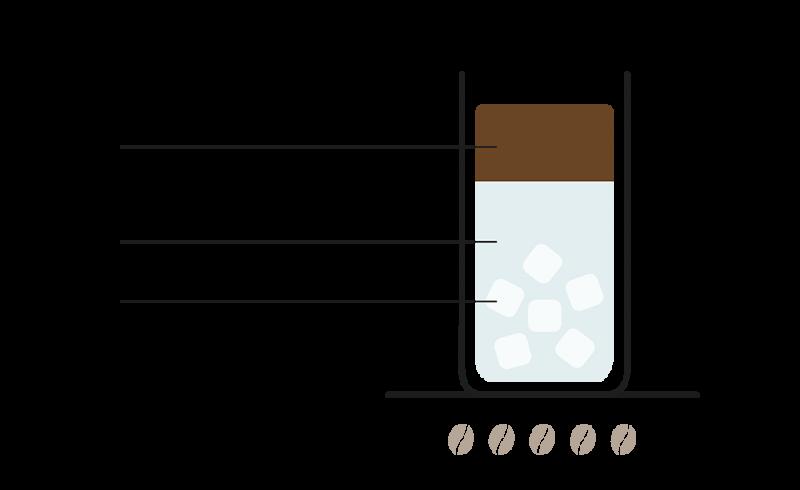 espresso-gin-tonic-kaffee-rezept-grafik
