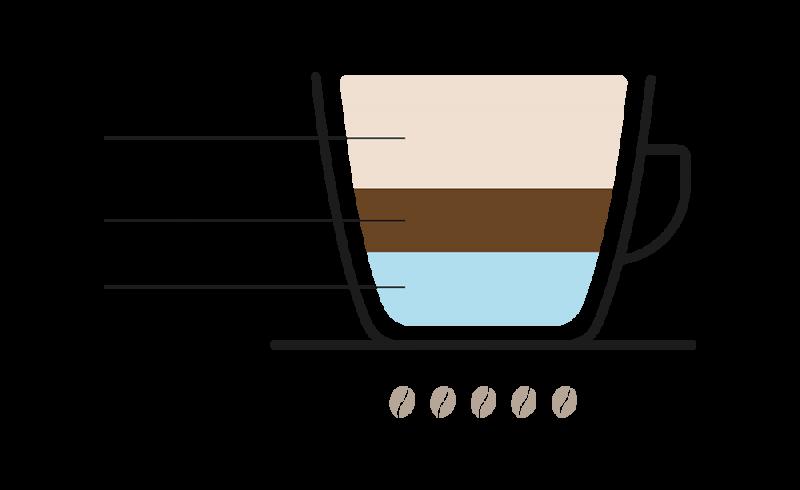 Wiener Melange Rezept