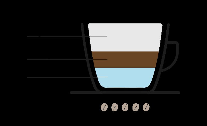 kapuziner-rezept-grafik
